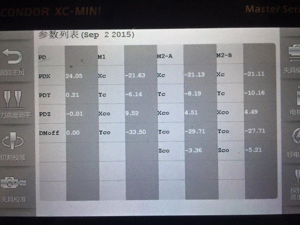 CONDOR XC-MINI Master-1