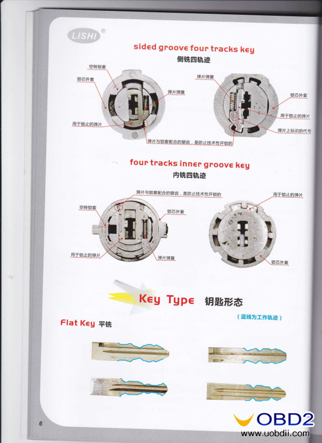 lishi-2-in-1-tools-user-manual-5a